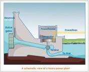 hydro-power-plant