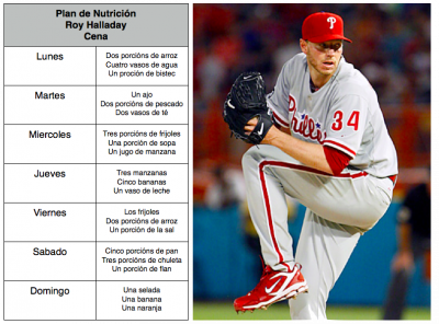 Plan de nutrición de Roy Halladay