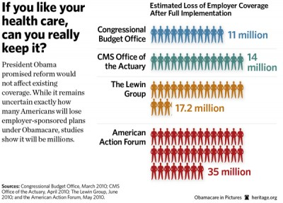 obamacare-coverage-chart