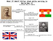 Alternate History:Hitler