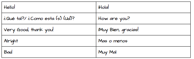 how to ask for the bill in spanish
