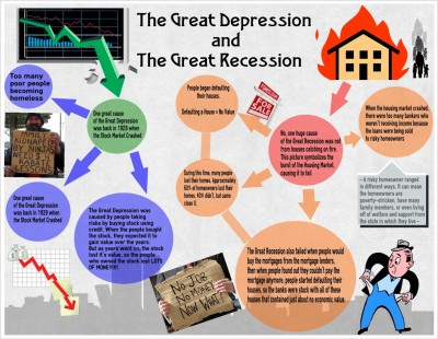 compare and contrast great depression