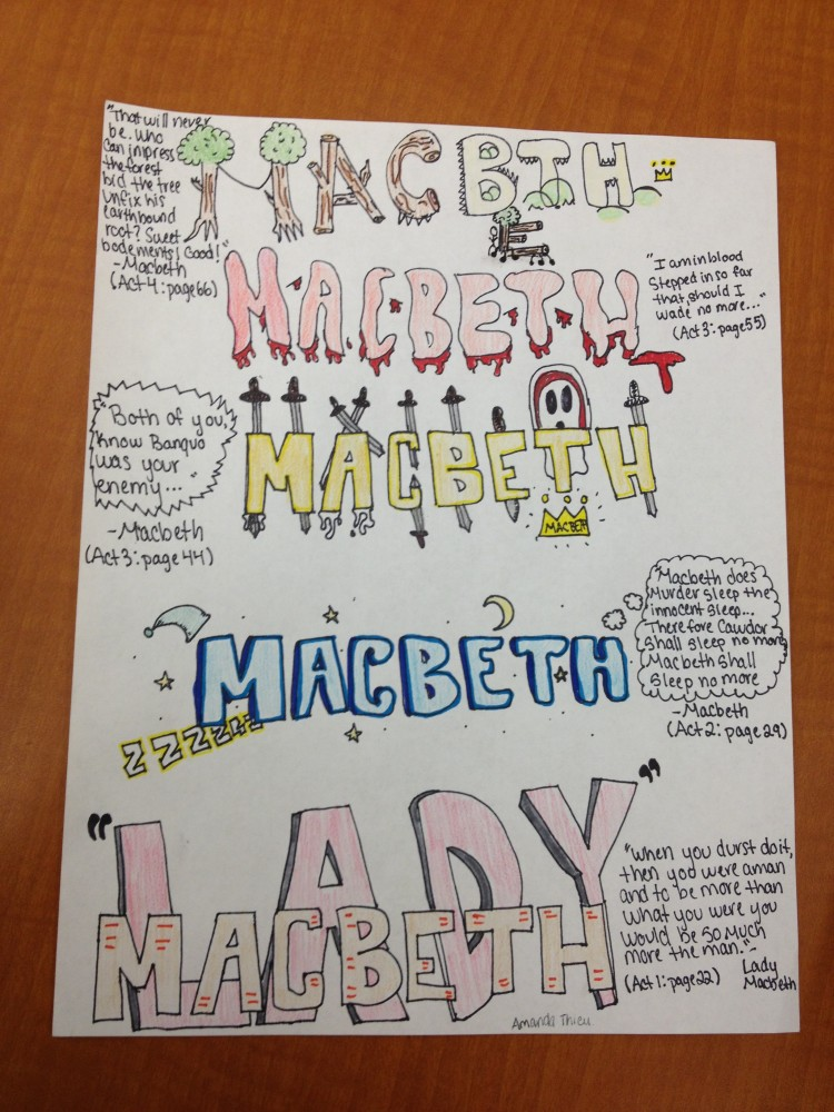 essays macbeth as a tragic hero