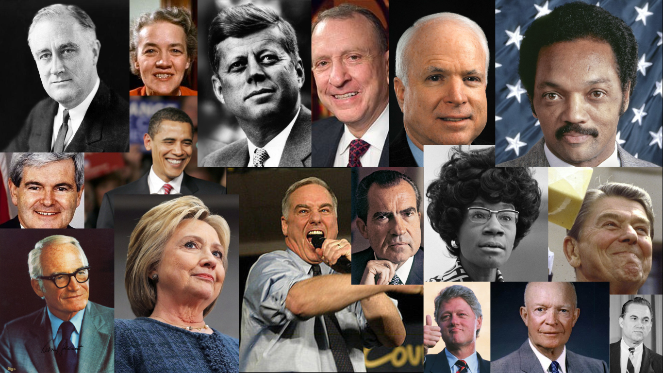 Collage of leaders who have changed the course of politics; for better or for worse (from my presentation for the classes I taught).