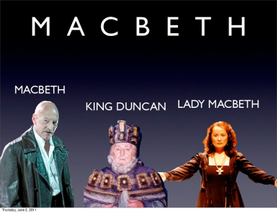 macbeth creative project
