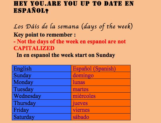 dating Espanoldating App für PC