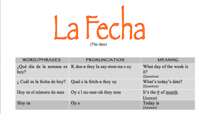 How to Write the Date in Spanish: 12 Steps (with Pictures)